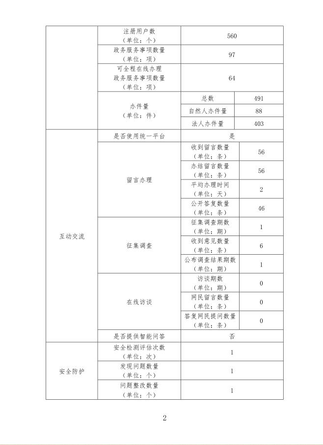 QQ图片20200114184800.png