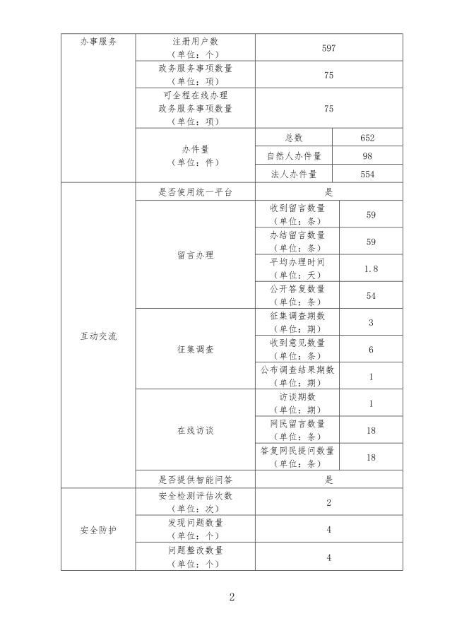 政务微信截图_2.png
